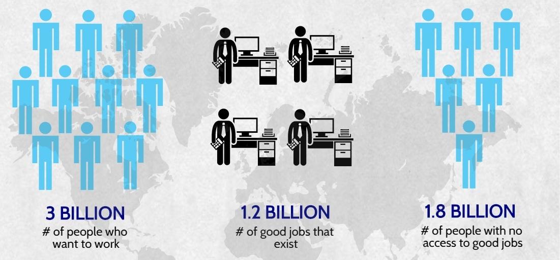 Good Jobs Infographic Part 1